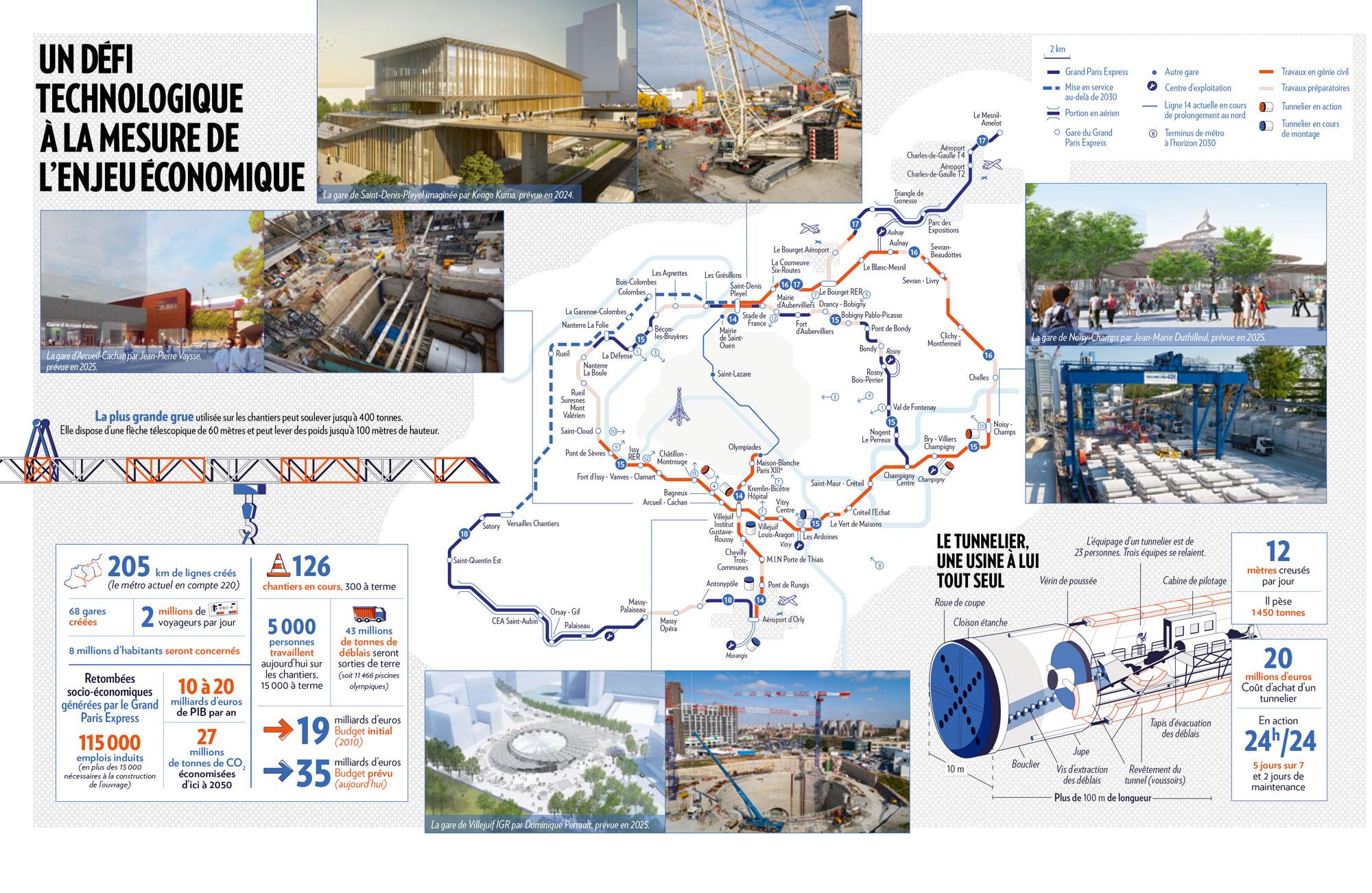 Infographie sur le Grand Paris Express